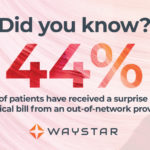 The number of patients who have received a surprise medical bill from an out-of-network provider