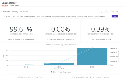 Waystar Analytics dashboard
