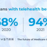 MA plans with telehealth