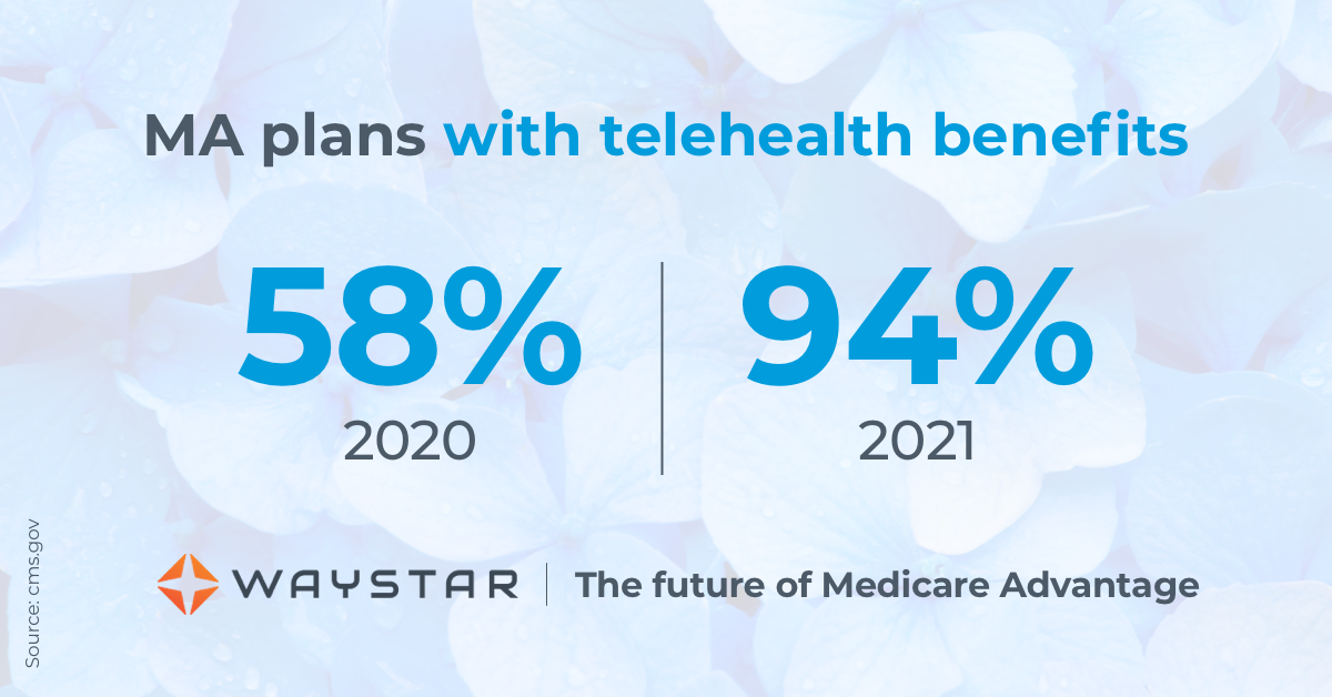 The future of Medicare Advantage: what providers need to know